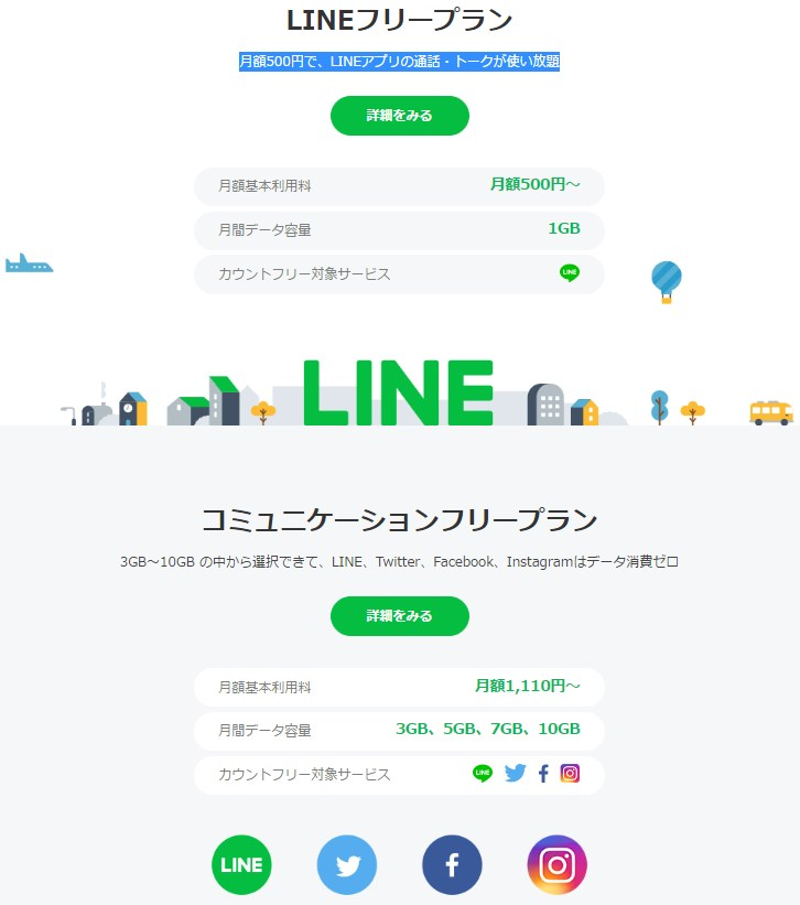 LINEモバイルプラン